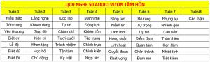Lịch nghe 50 audio Vườn Tâm Hồn - Kỷ lục gia Trần Quốc Phúc